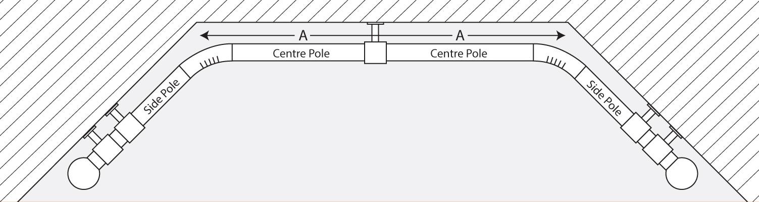 Eyelet bay pole bracket positioning example